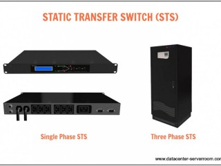 Static Transfer Switch. STS. 2 poles STS, 3 pole STS and 4 pole STS.